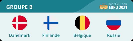 groupe B euro 2021