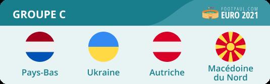 groupe c euro 2021