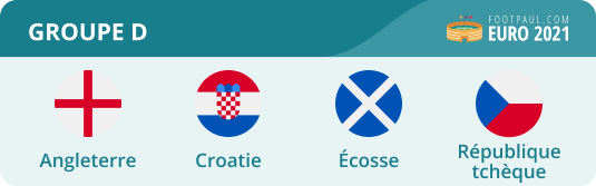 groupe D Euro 2021