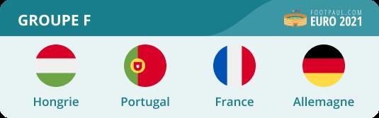 groupe F Euro 2021