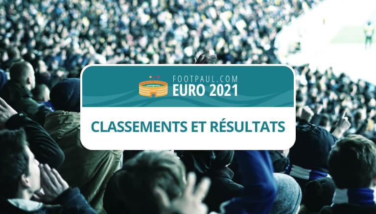 Euro 2021 classements et résultats