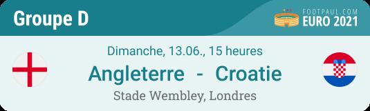 Pronostic match Euro 2021 Angleterre - Croatie Groupe D le 13 juin