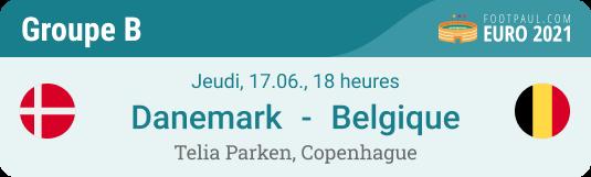 Pronostic match Euro 2021 Groupe B Danemark vs Belgique 17.06.2021