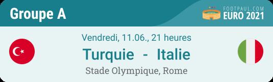 match groupe a euro 2021 turquie vs italie