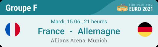 Pronostic match Groupe F Euro 2021 France vs Allemagne du 15 juin
