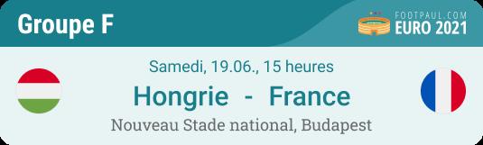 Prédiction match EURO 2020 Groupe F Hongrie vs France