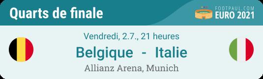 pronostic quart de finale EURO 2020 Belgique vs Italie