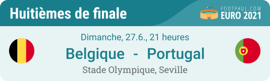 Pronostic foot huitième de finale Euro 2021 Belgique vs Portugal