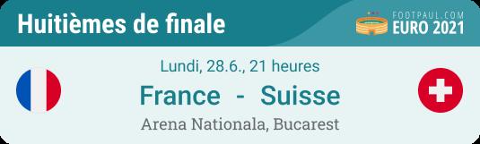 pronostic football huitième de finale EURO 2020 France vs Suisse
