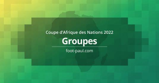 Groupes Coupe d'Afrique des Nations 2022